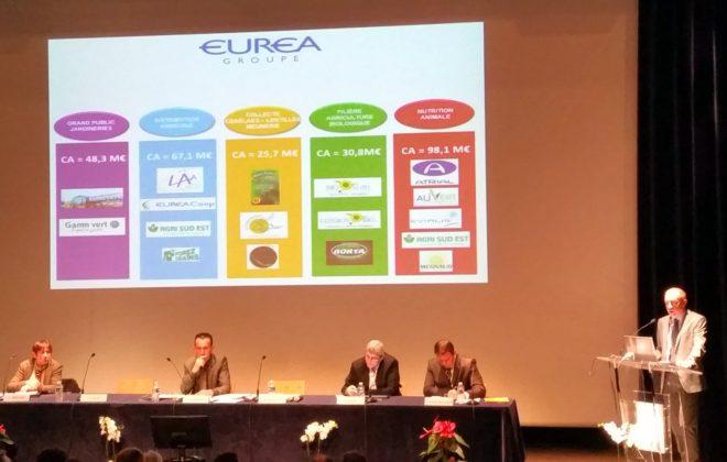 Le Plan stratégique du groupe Eurea